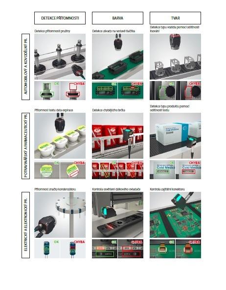 KEYENCE's IV Series Vision Sensor solves all - Eprin cz